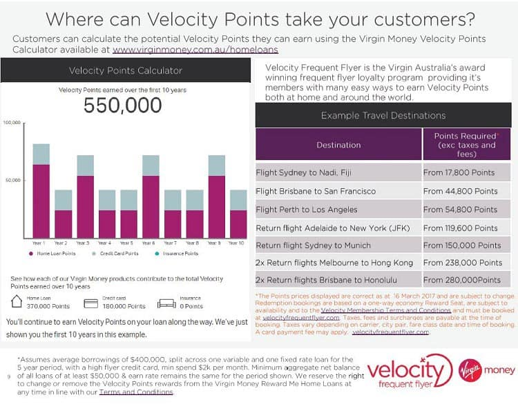 Virgin and Velocity Points