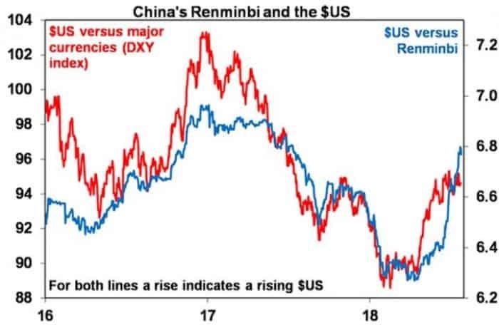 chinas-renminbi