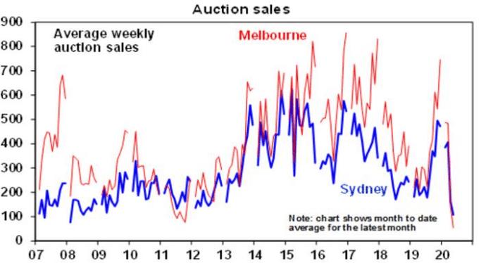 aus house price fall 1