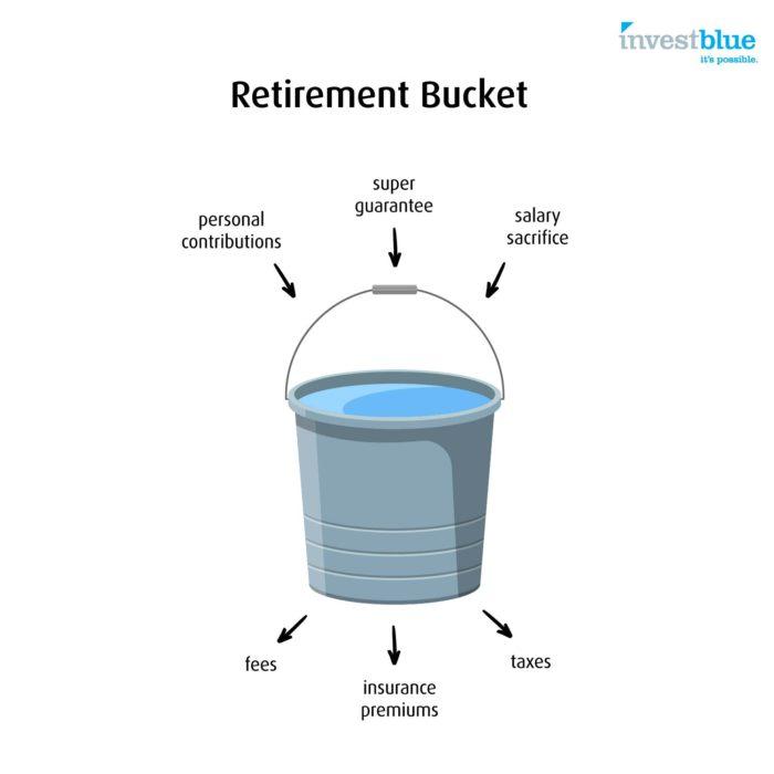 retirement bucket